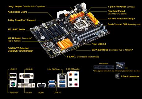 Sửa chữa mainboard Gigabyte H97-D3H uy tín hà nội